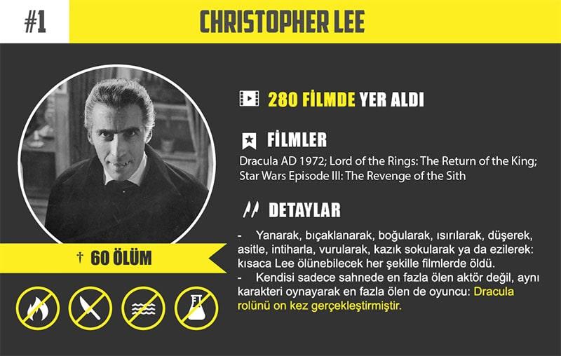 #1 Christopher Lee Oyuncu