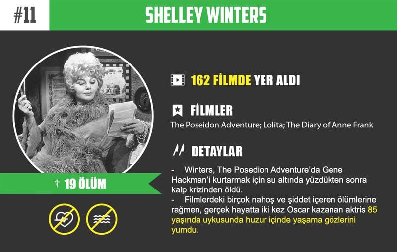 #11 Shelley Winters