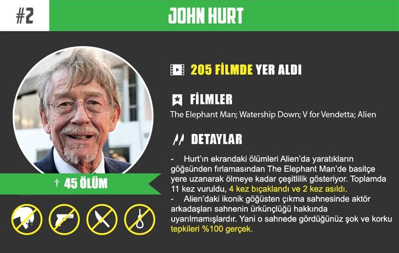 #2 John Hurt