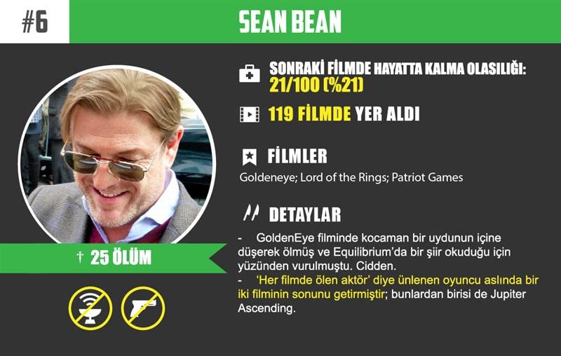 #6 Sean Bean