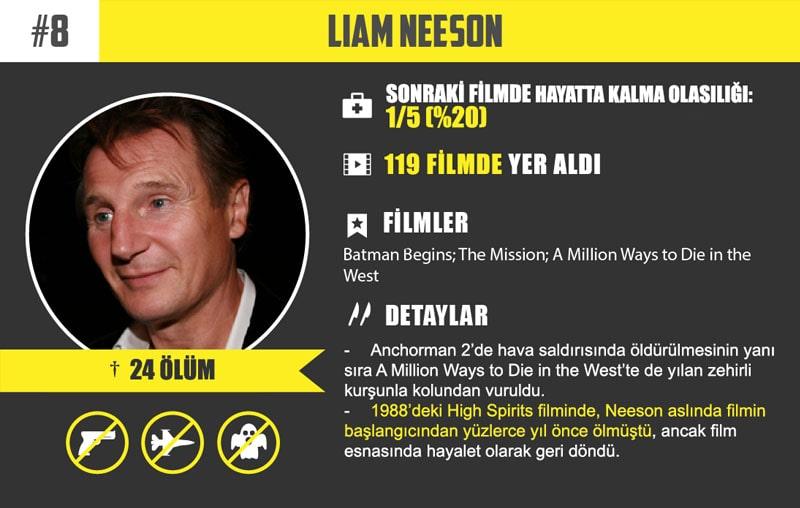 #8 Liam Neeson Oyuncu
