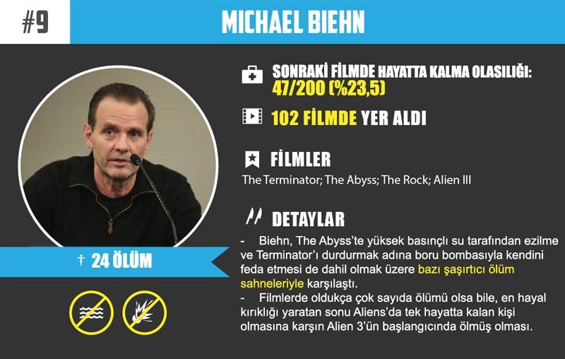 #9 Michael Biehn Oyuncu