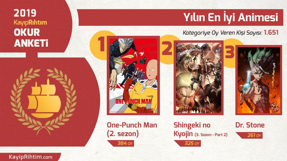 Yılın En İyi Animesi