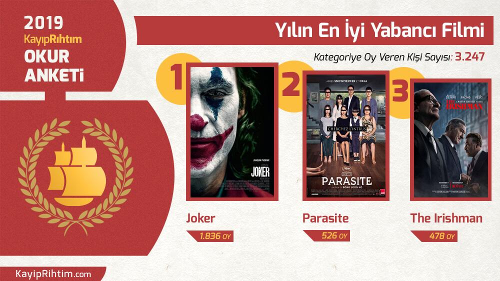 Yılın En İyi Yabancı Filmi