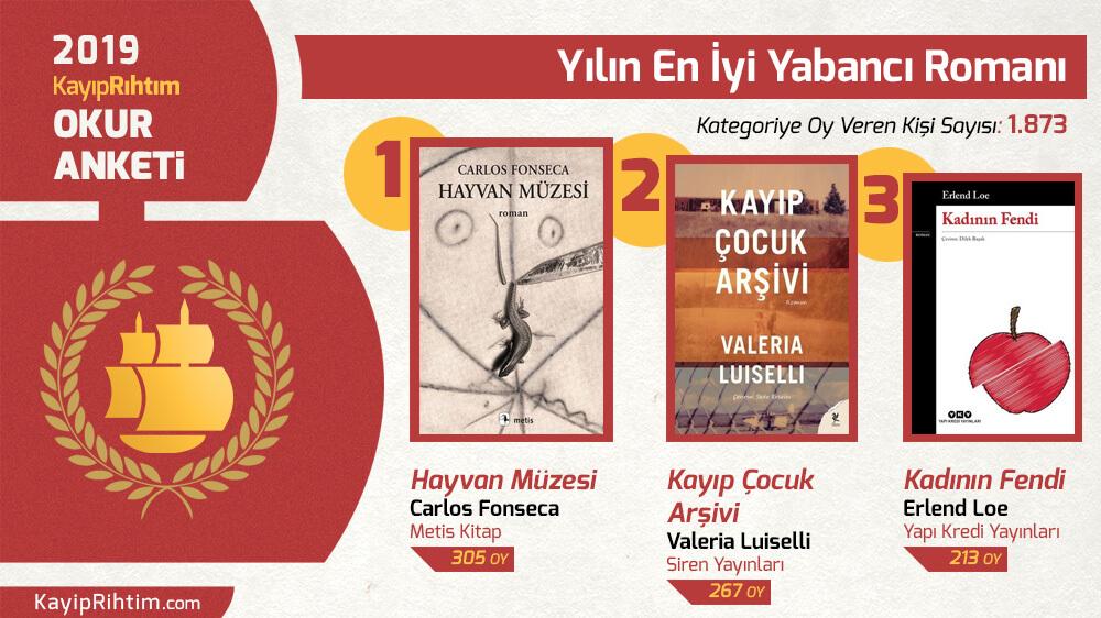 Yılın En İyi Yabancı Romanı