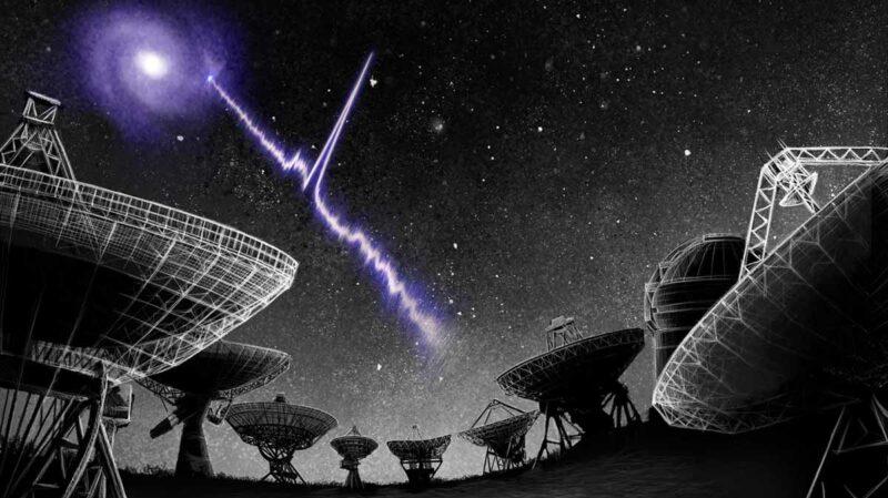 Hızlı Radyo Patlamaları