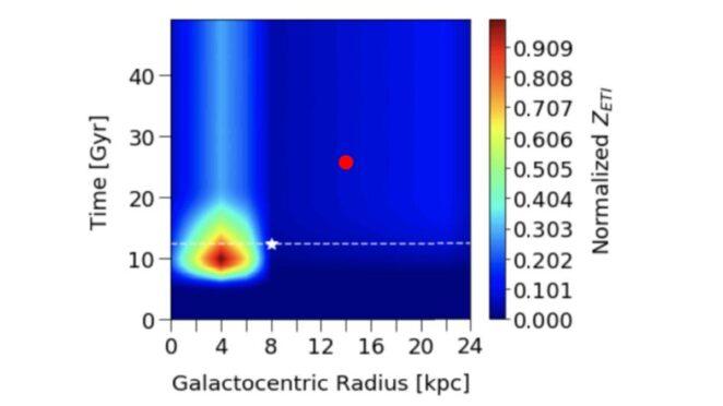 Samanyolu Galaksisi nasa haber