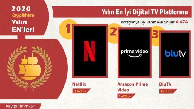 Yılın En İyi Dijital TV Platformu