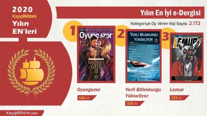 Yılın En İyi e-Dergisi