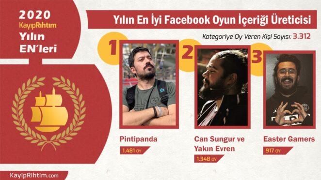 Yılın En İyi Facebook Oyun İçeriği Üreticisi