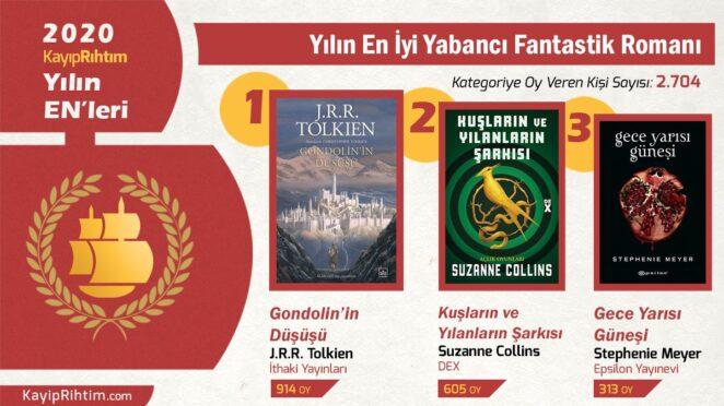 Yılın En İyi Yabancı Fantastik Romanı