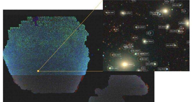 Karanlık Madde Araştırması Yeni Gökcisimleri Keşif