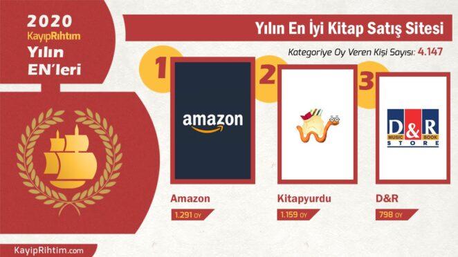 Yılın En İyi Kitap Satış Sitesi
