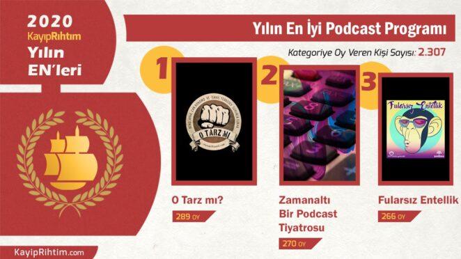 Yılın En İyi Podcast Programı