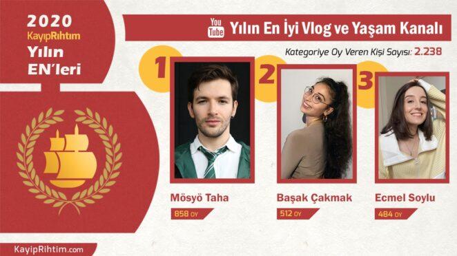 Yılın En İyi Vlog ve Yaşam Kanalı