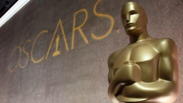 2021 Oscar Ödülleri Adayları