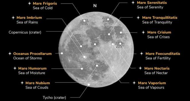 ay bölgeleri