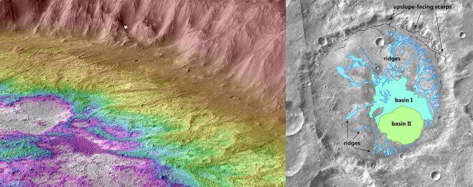 Mars Buzulları