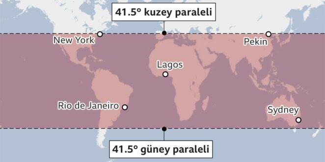 çin uzay aracı dünya türkiye düşme risk
