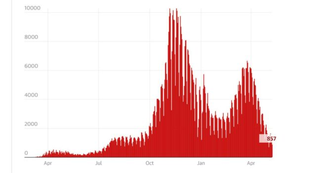 romanya koronavirüs verileri