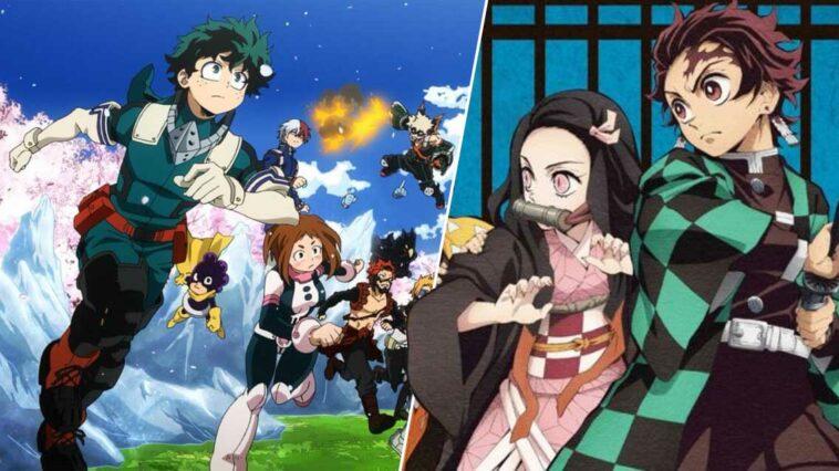anime manga sektörü