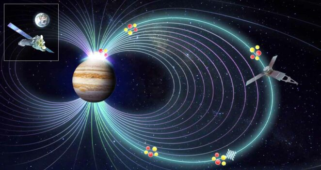 Jüpiter kutup ışıkları aurora
