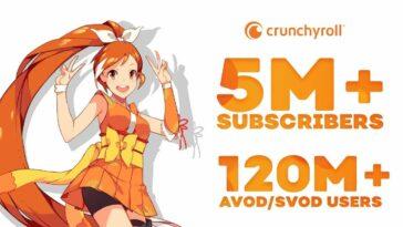 Crunchyroll Abone Sayısı