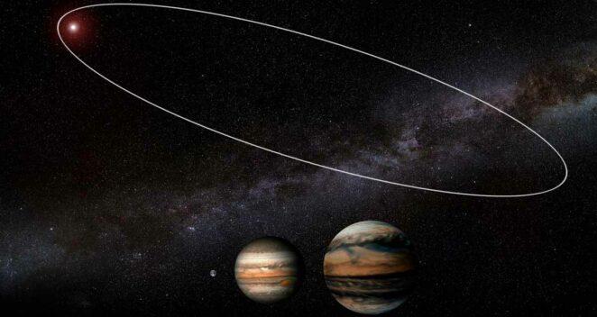 HR 5183 b: Yumurta yörünge